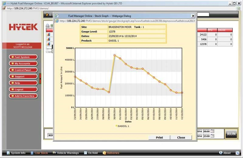 Fuel Control Tracking Data